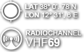 radio-channel